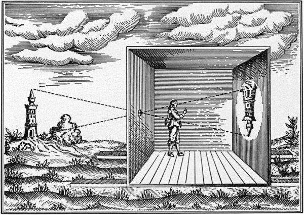 [Aide Photographie]Le fonctionnement de la Camera obscura (Appareil Photo)