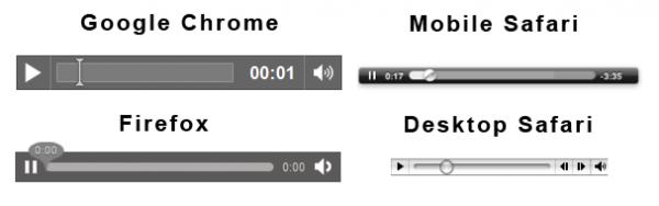 [Aide informatique]Introduire un contenu audio en HTML 5