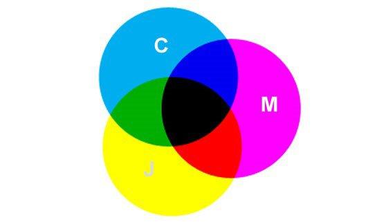 [Aide Techniques de reproduction et de transmission des images]Le CMJ