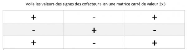 [Aide Math]La méthode générale pour le calcul du déterminant d'une matrice