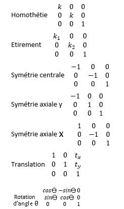 [Aide Math]Les coordonnées homogènes