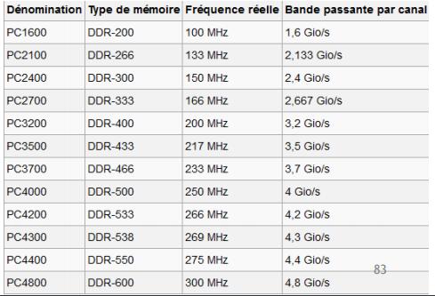 [Aide Système&Réseau]Les réalisations de la RAM