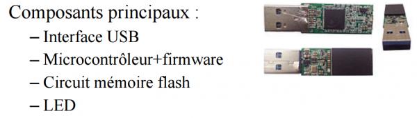 [Aide Système&Réseau]La mémoire de masse électronique : la mémoire FLASH  (première partie)