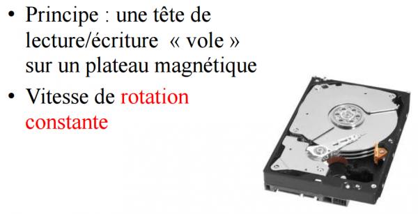 [Aide Système&Réseau]Architecture des ordinateurs: Les mémoires de masses non électroniques Disque dur CD/DVD (Partie 1)