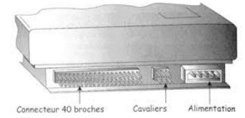 [Aide Système&Réseau]Architecture des ordinateurs: Les mémoires de masses non électroniques Disque dur CD/DVD (Partie 2)