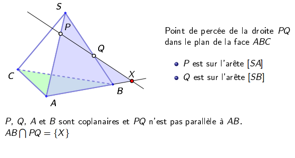 [Aide Math]Le point de percée