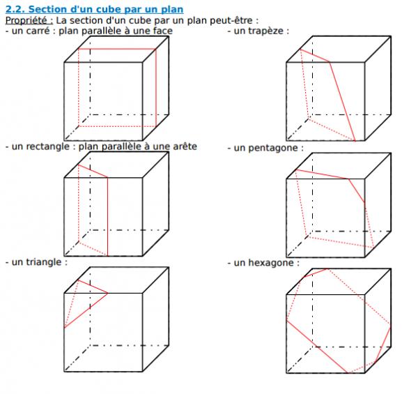 [Aide Math]Section plane