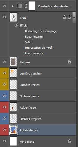 [Comment?]Colorier comme un boss sur Photoshop!