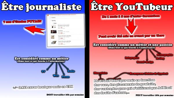 Les journalistes VS YouTubeurs