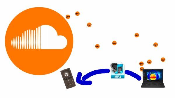 [Comment?]Reprendre des musiques de Soundcloud gratuitement !