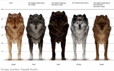 loups garous