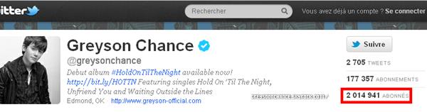 - 02/06/2012 : Une bonne nouvelle, Greyson a plus de 2 millions d'abonnés sur Twitter super non ?! -