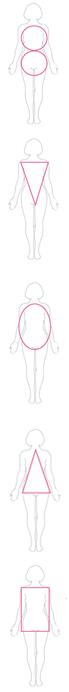 Conseils/Astuces ♦ Choisir son maillot en fonction de son corps.