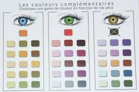 Quelle couleurs pour quels yeux ?