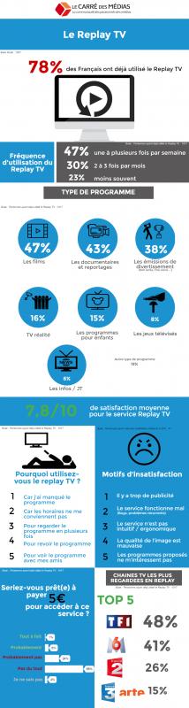 """Spécial """"LE CARRÉ DES MÉDIAS - La communauté des passionnés des médias"""" - Image n° 3/3 !..."""