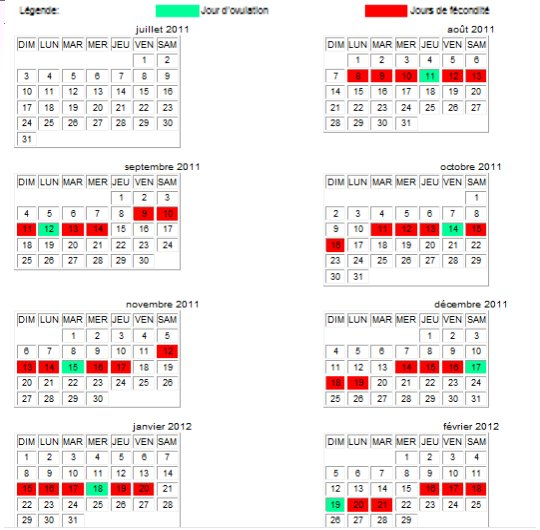 Mes dates Importantes