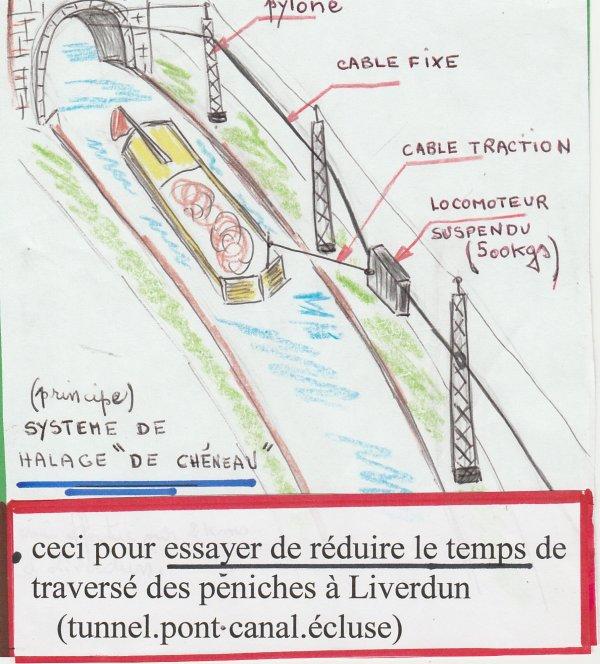 Liverdun : Expérimentation d'un système de halage de péniches ( I )