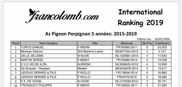 KLODEN 2 années de suite meilleur pigeon européen Perpignan sur 5ans