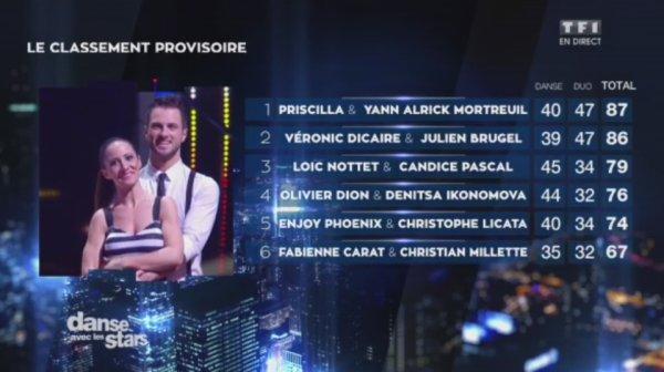 Samedi 5 décembre - 6e Prime de Danse Avec Les Stars