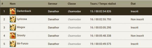 Route vers Mister Amakna : 6 et Goultard !!