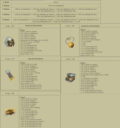 Commerce D'items