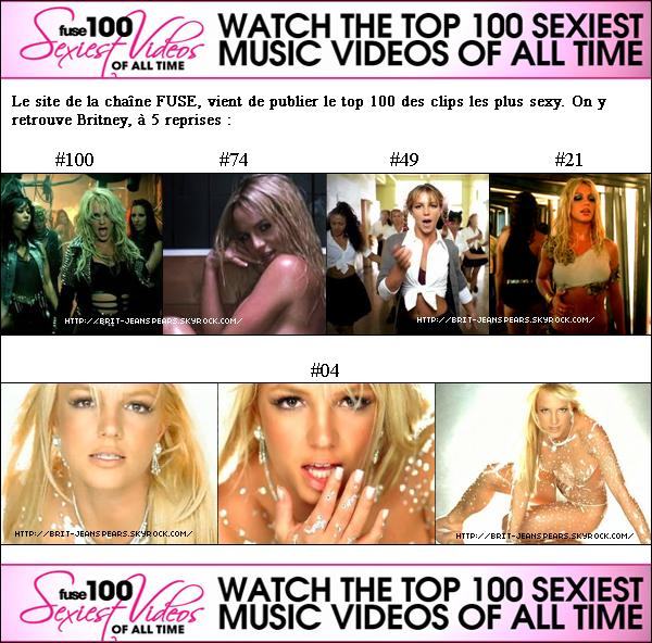 """. Nouveau tweet de Britney : """"J'anime une after party à Las Vegas samedi soir au @Club_Nikki dans le nouvel espace Tropicana @troplv. Qui sera là ? -Britney"""" . Deux sublimes photos extraites du Femme Fatale Tour Book ! . Découvre une petite vidéo de Britney qui présente son nouveau clip ! ."""