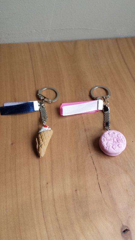Porte clés #2