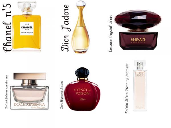"""Ma sélection de parfum """"must have"""" hiver"""