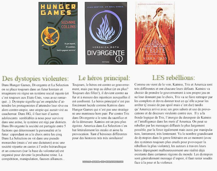 Rubrique livre: Les ados et la rébellion dans les livres  - Helena