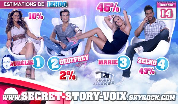 Marie, grande gagnante de Secret story Saison 5 !