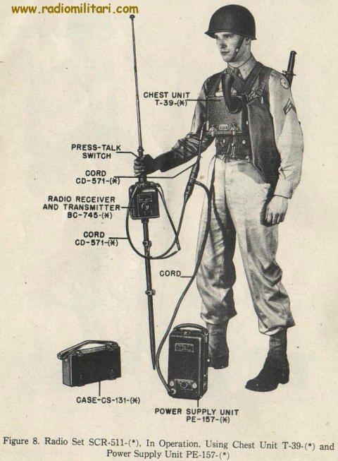 Radio SCR-511