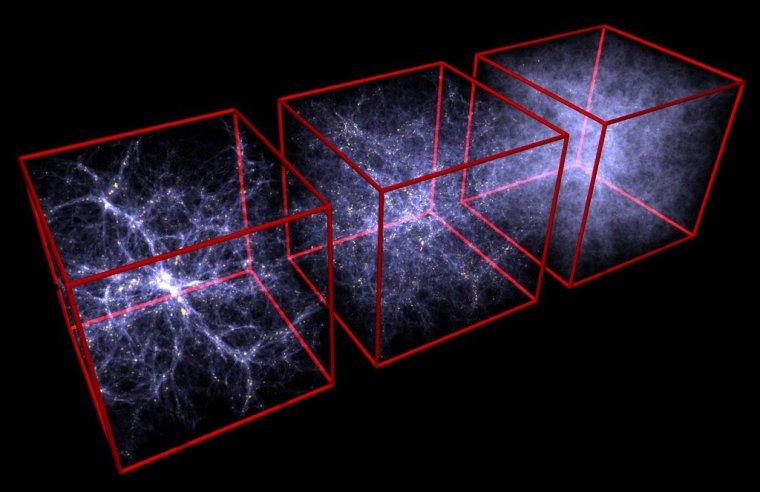 Âge et dimensions de l'Univers