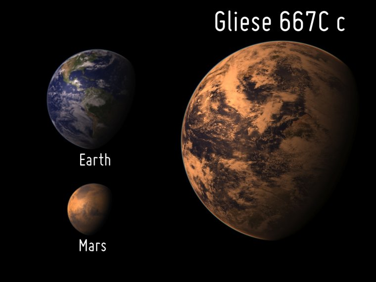 Catalogue Gliese