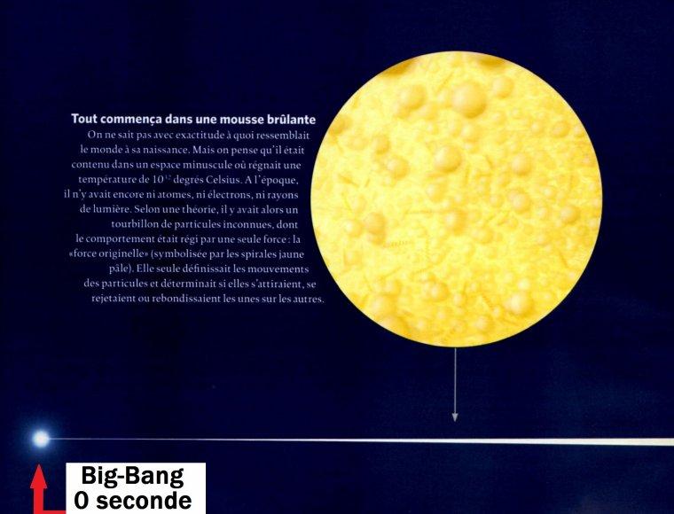 #1 -> Ère de Planck