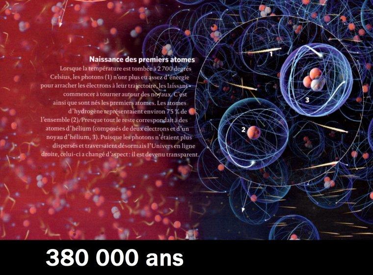 #19 -> Ère des atomes et fin de l'ère des photons