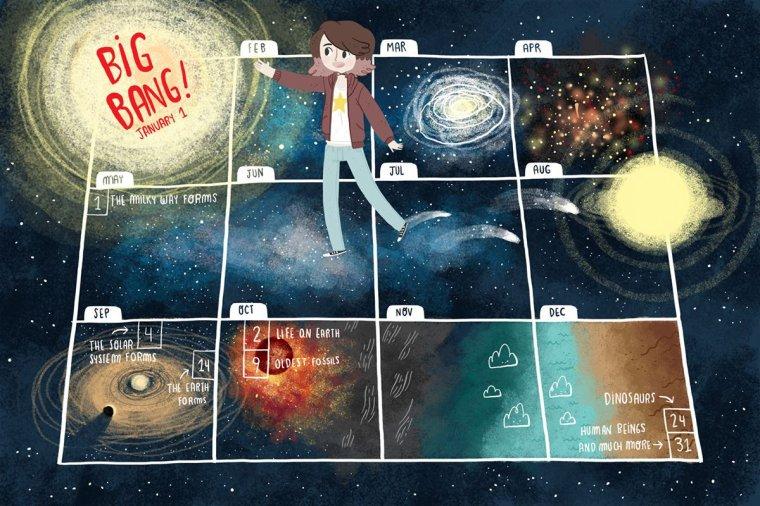 #24 Périodes du Big-Bang à la naissance de l'univers