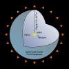 Sphère de Dyson = Biosphère artificielle