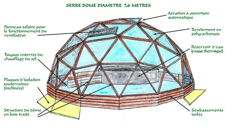 Serre astrophysique astronomie - Permis de construire serre ...