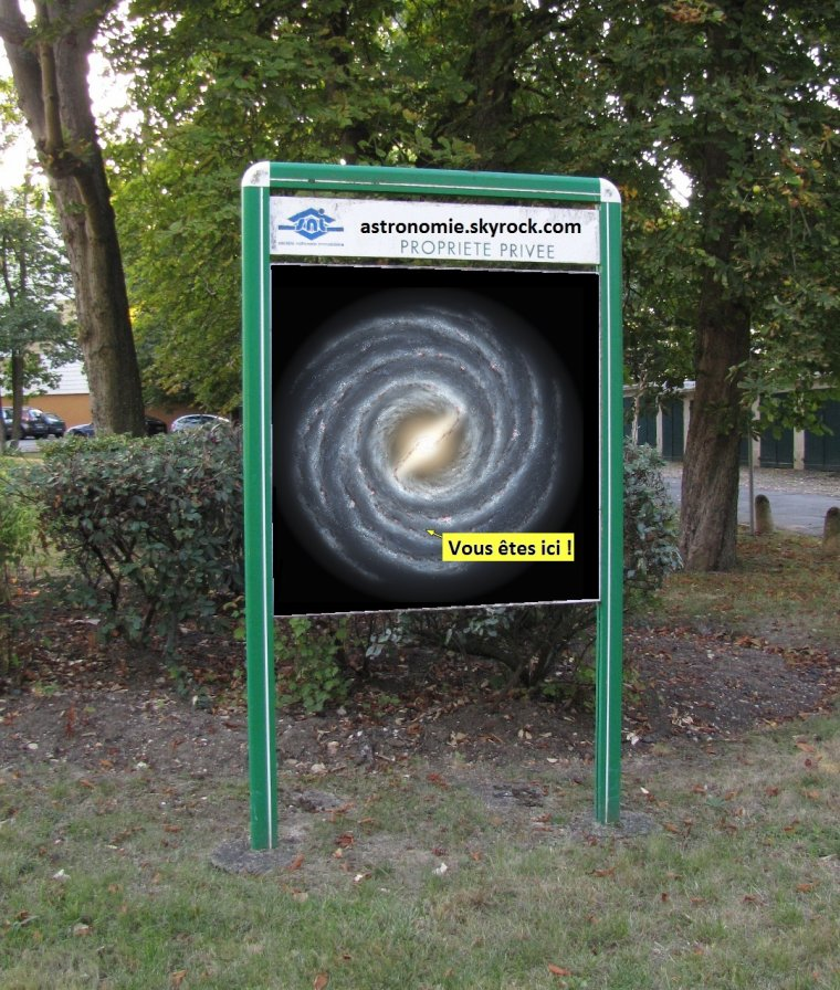 Localisation = Astrométrie