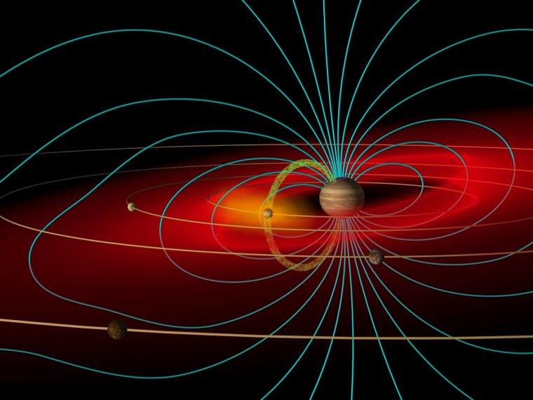 Magnétosphère