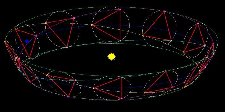 NGO = New Gravitational wave Observer = Ex-LISA