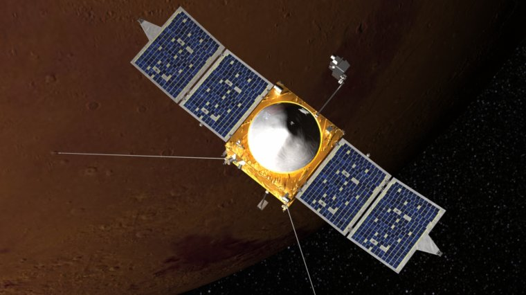MAVEN = Mars Atmosphere and Volatile EvolutioN