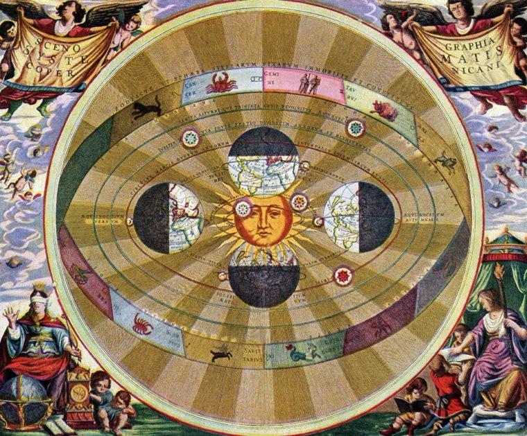 Héliocentrisme = Théorie héliocentrique