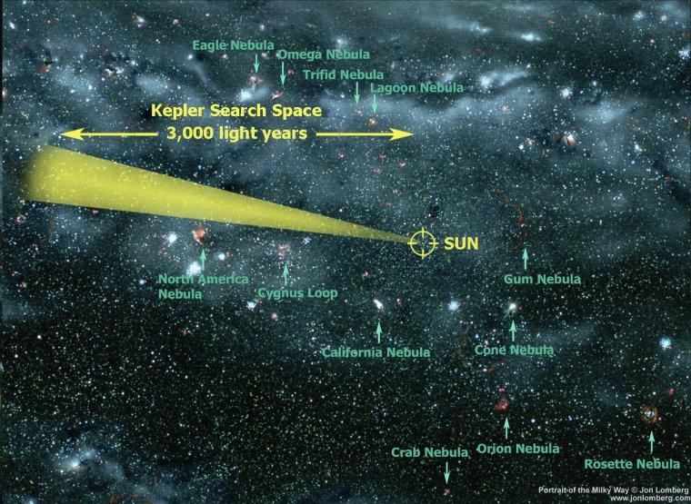 Kepler (Téléscope spatial)