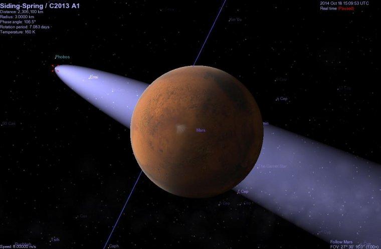 Comète C/2013 A1