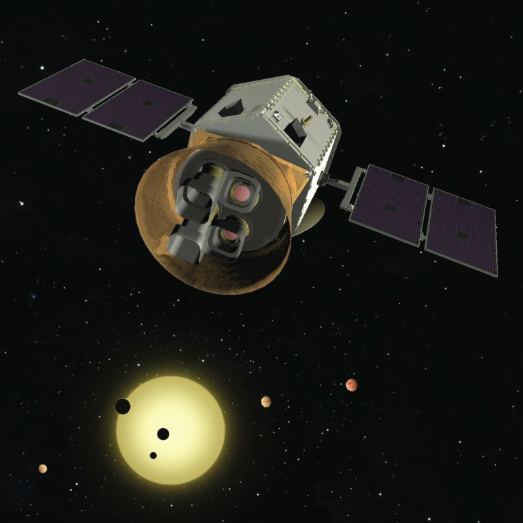 TESS = Transiting Exoplanet Survey Satellite