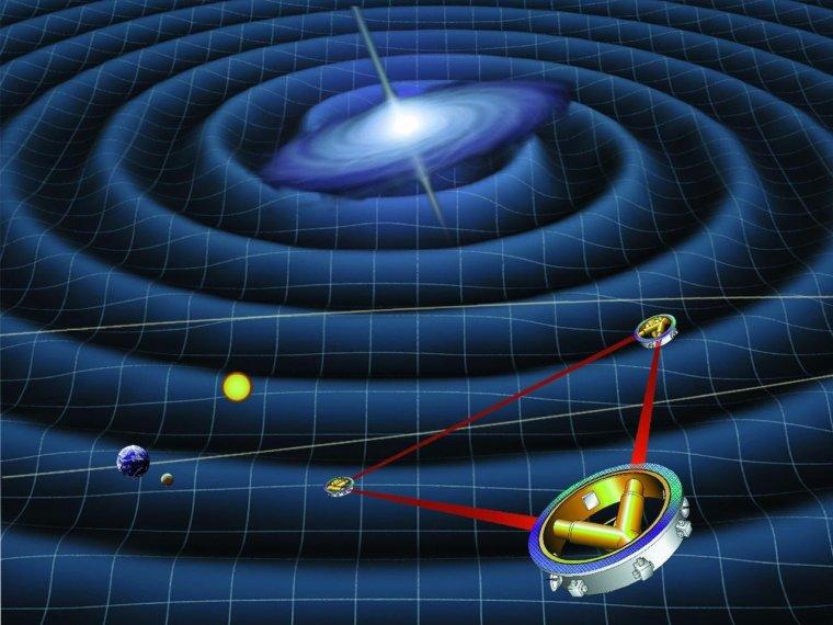Onde gravitionnelle