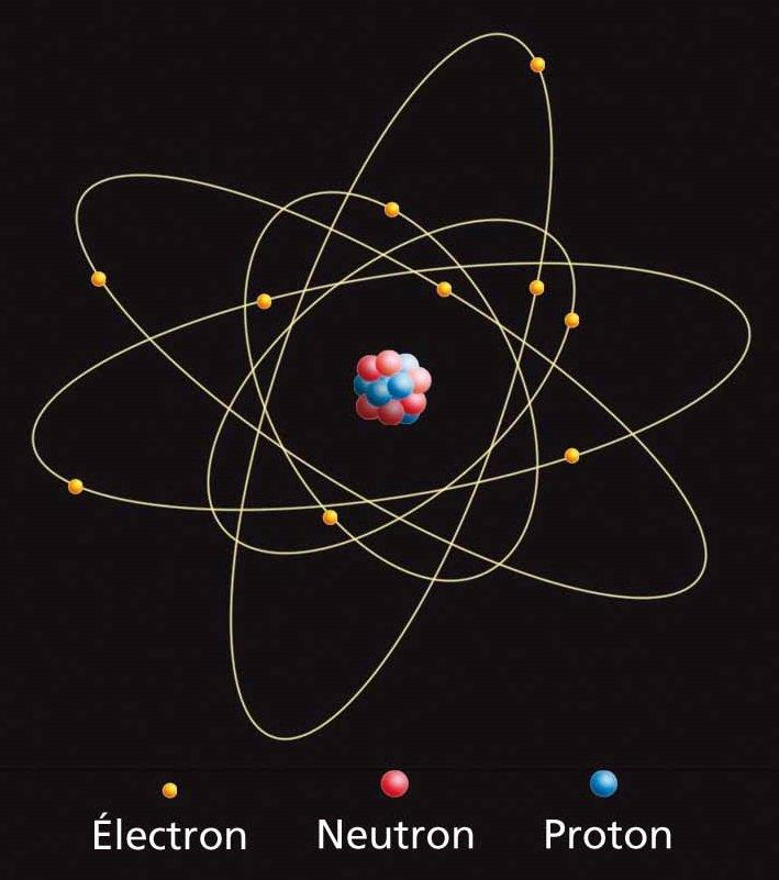 Subatomique