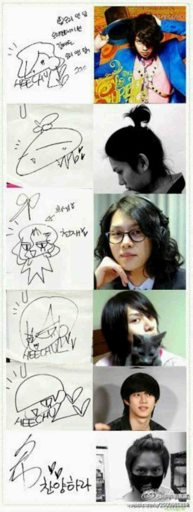Heenim's signature based on his hair style