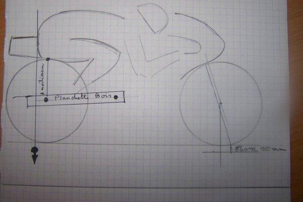 Technique moto : Déterminer l empattement .